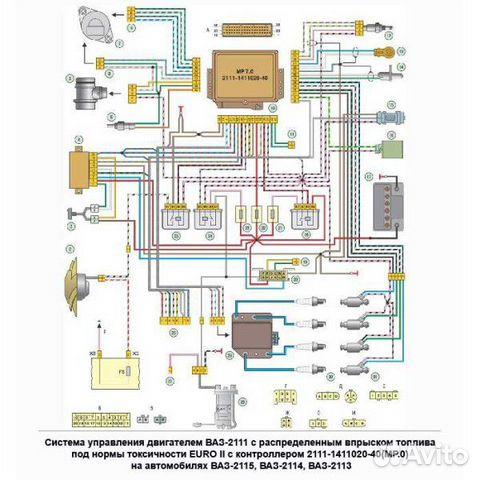 Электрооборудование ваз 2115