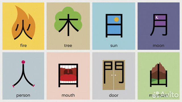 как перевести с картинки с китайского на русский
